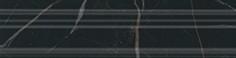 Керамическая плитка Алькала Бордюр Багет черный BLB039 5х20