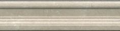 Керамическая плитка Эль-Реаль Бордюр Багет бежBLB036 20х5