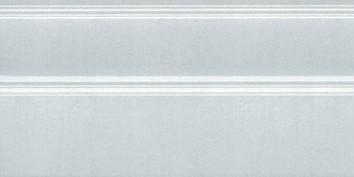 Керамическая плитка Каподимонте Плинтус голубой FMA005 30х15
