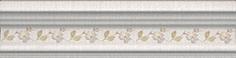 Керамическая плитка Турати Бордюр Багет BLB048 20×5